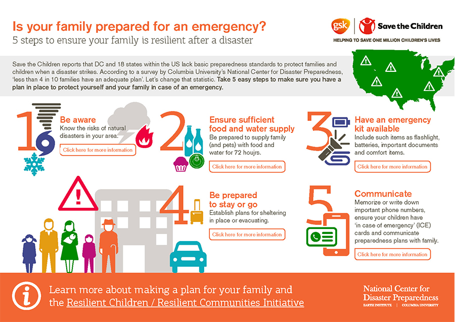Prepare your family for an emergency in 5 easy steps