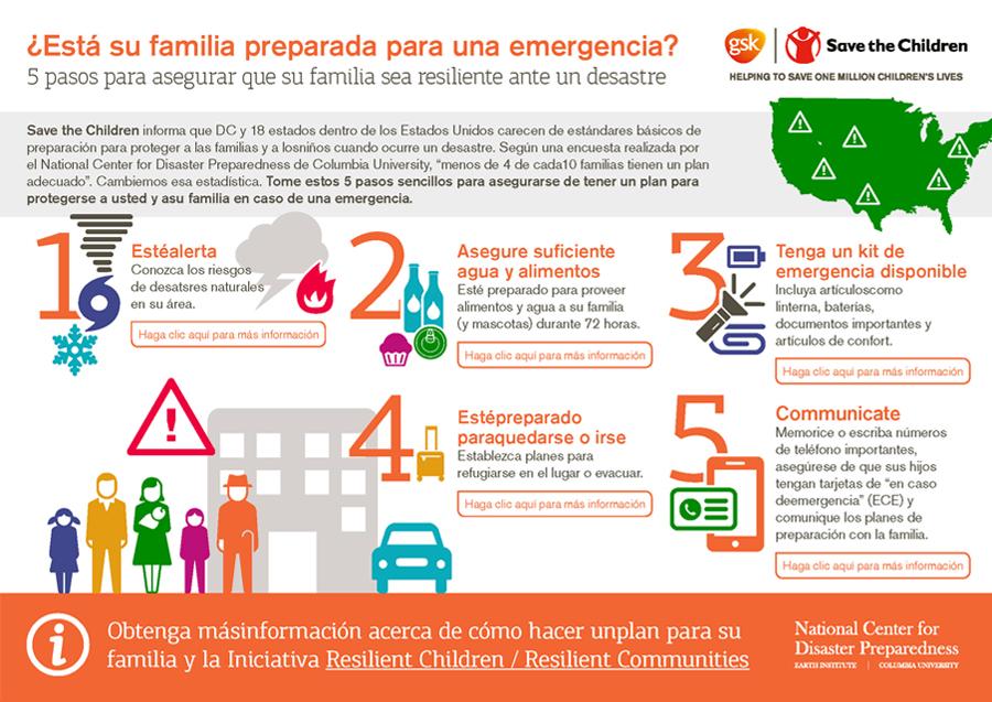 Prepare a su Familia para una Emergencia en 5 Pasos Sencillos